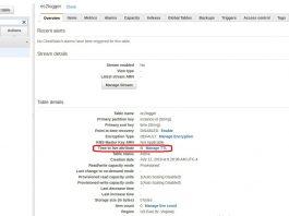 AWS Lambda Layer example in python - Technology Blog